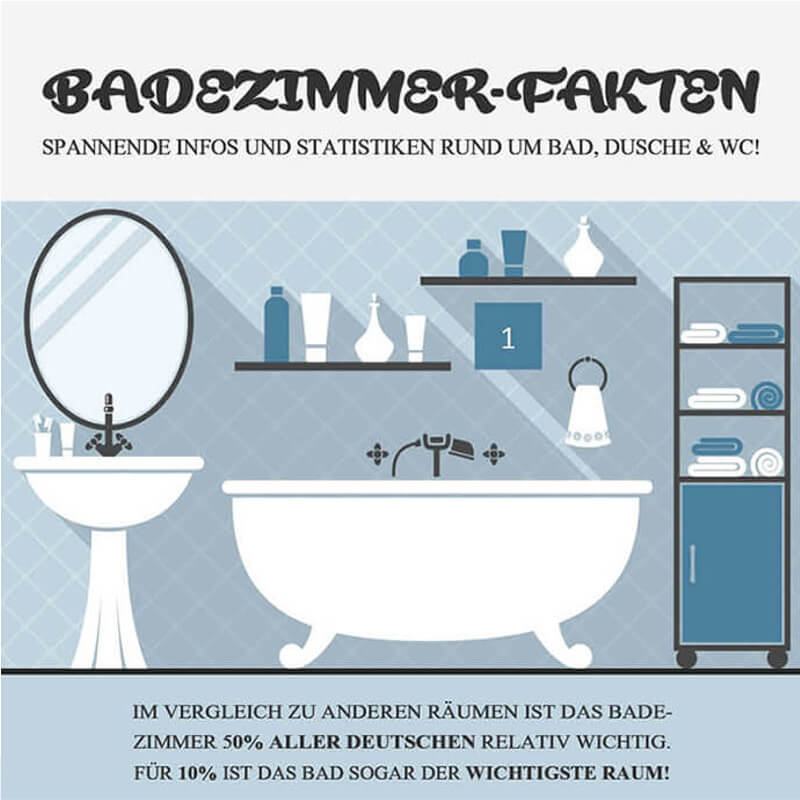 Interessante & lustige Badezimmer Fakten | dawelba.de